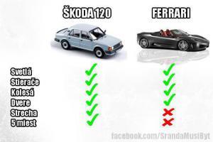 Škoda Vs. Ferrari