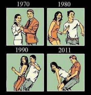 Tanec se mění
