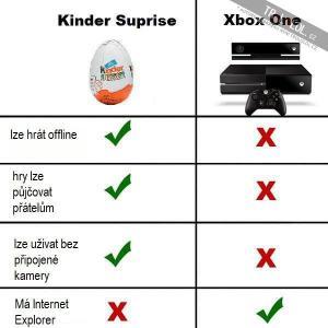 Srovnání hraček
