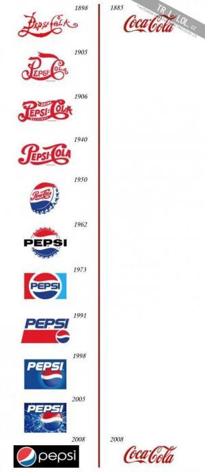 Vývoj loga Coca Cola a Pepsi