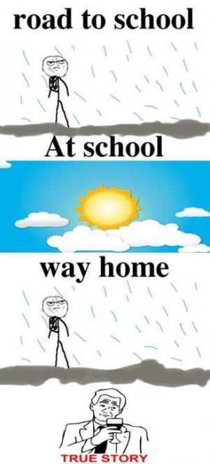 Školní den