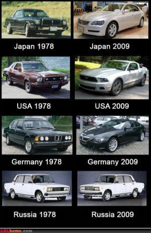 Rozvoj aut