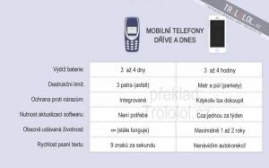 Srovnání mobilu