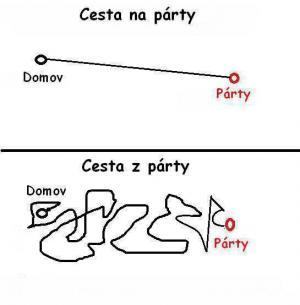 Cesta z párty