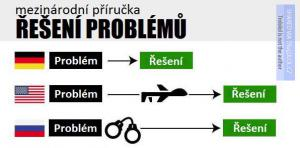 Mezinárodní příručka řešení problémů
