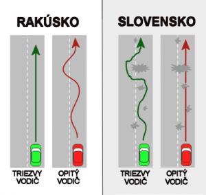 Díry v silnici