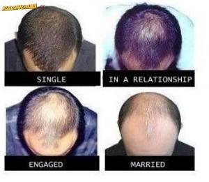 Vývoj vztahu