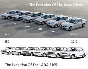Lada vs. BMW