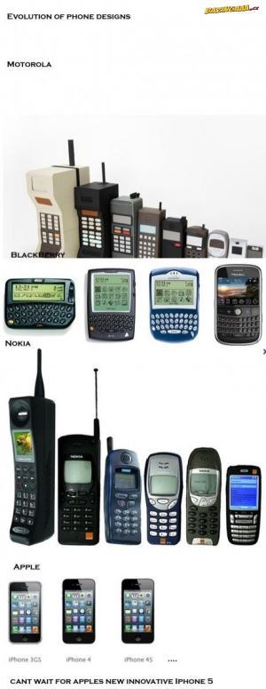 Vývoje telefónů