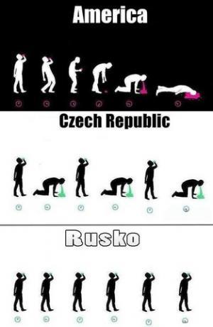 Alkohol - USA - ČR - Rusko