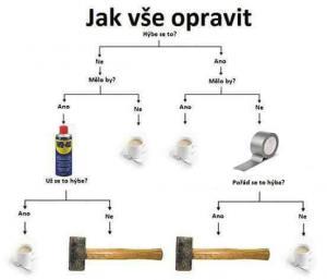 Jak vše opravit