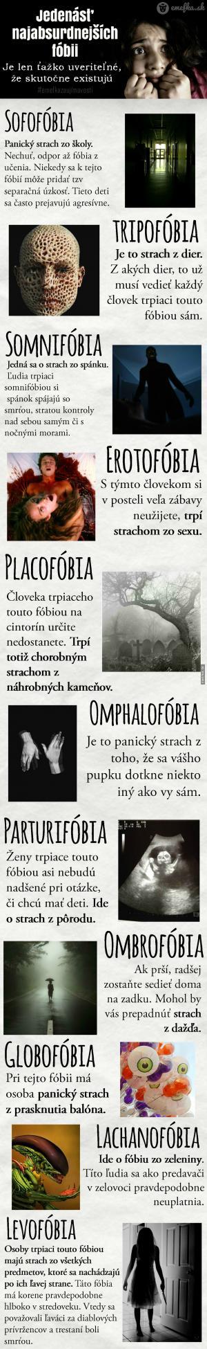 11 nejšílenějších fobií