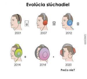 Sluchátka a jejich vývoj