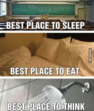 Nejlepší místa
