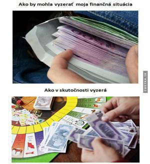 Finanční situace