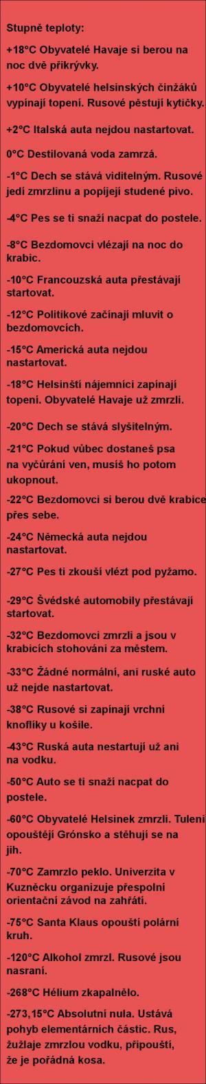 Stupně teploty