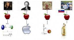 Vše je z jablka