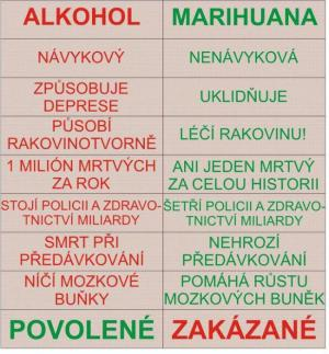 Marihuana vs. Alkohol