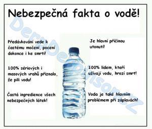 Fakta o vodě