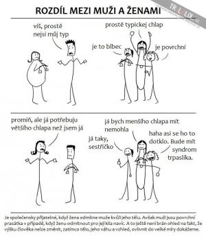 Rozdíl mezi mužem a ženou