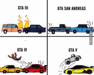 Srovnání - GTA