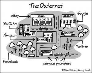 Rozvrch internetu