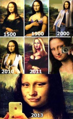 Mona Lisa - vývoj