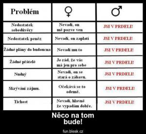 Co je problém?