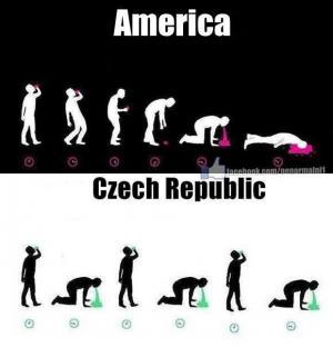 Srovnání národů