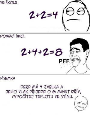 Pravda o matematice