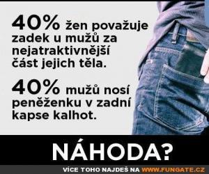 40 procent žen