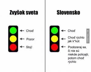 Klasika na Slovensku