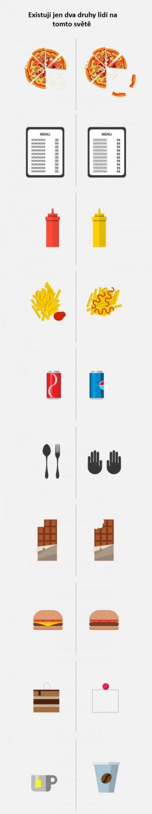 2 typy lidí