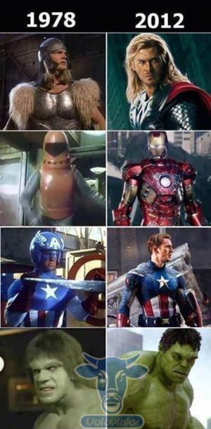Evoluce superhrdinů