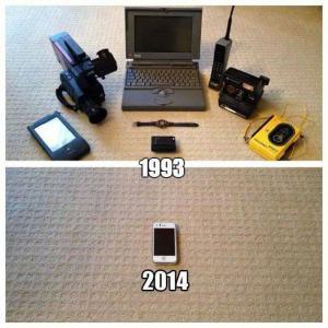 Jak nám technologie změnily svět