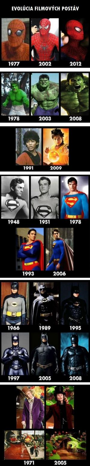 Evoluce filmových postav