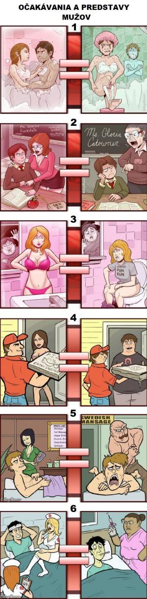 Představy muže