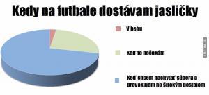 Housle ve fotbale