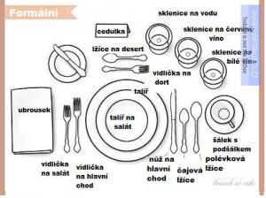 Formální stolování