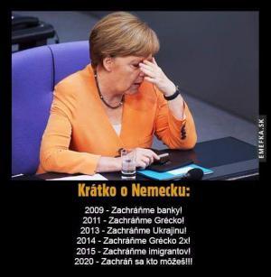 Krátce o Německu