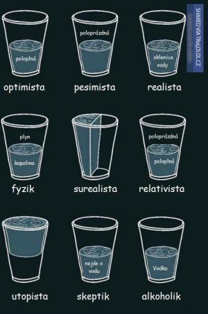 Kterou sklenici jste vybrali? :-D