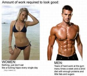 Women vs Men III