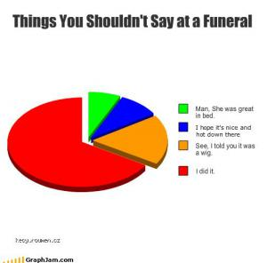 you shuldnt say at funeral