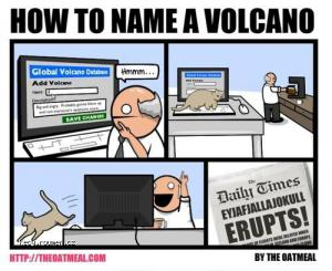 how to name volcano