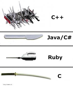 languages comparision