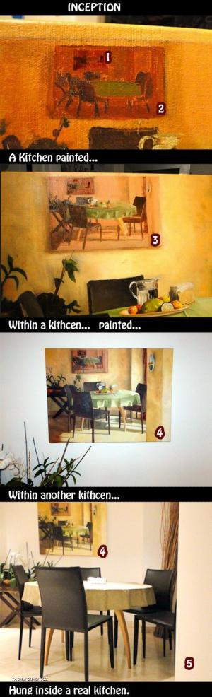 kitchenception