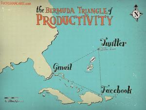 bermudsky trjuhelnik produktivity