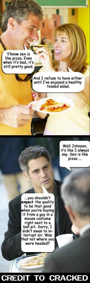 Pizza is like Sex