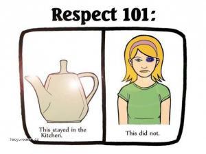 respect101