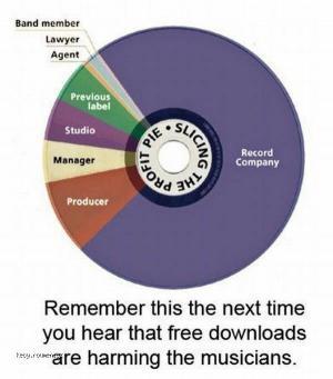 Download Profits